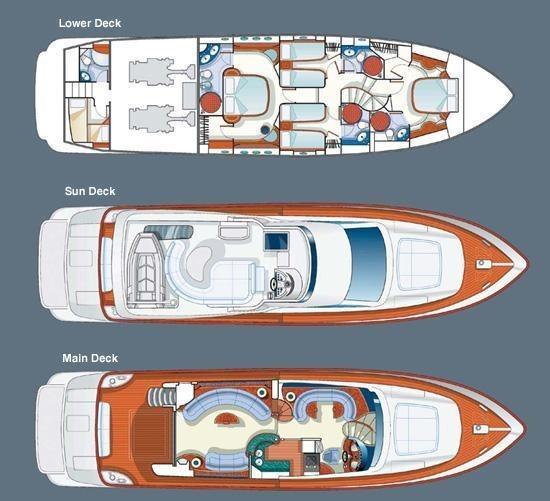 Motor Boat Azimut 75